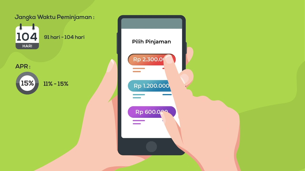 Pinjaman Online Di Kredit Pintar, Ingat 127 Pinjaman ...