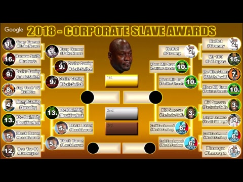 The 2018 Corporate Slave Awards - Round 3 #CSA2018