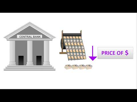 How Is The The Price Of A Currency Determined? - SmarterWithMoney
