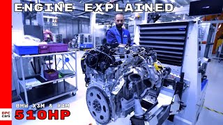 2020 BMW X3M and X4M Competition Engine Explained