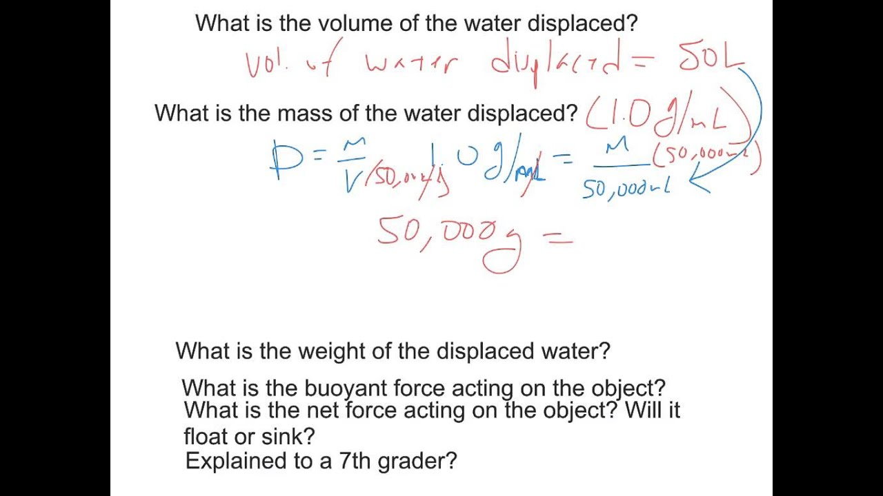 buoyant force calculation