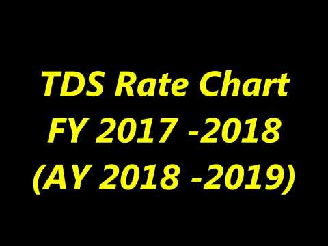TDS Rate Chart FY 2017   2018 | TDS Rates