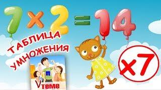 Музыкальная таблица умножения на 7. Развивающее видео для детей. ПАПА V ТЕМЕ.