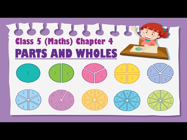 Parts And Wholes Class 5th Maths Chapter 4 I NCERT / CBSE