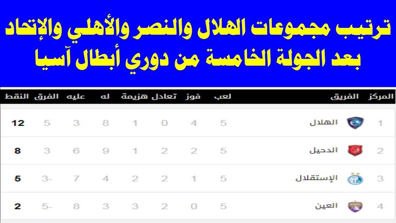 جدول ترتيب مجموعات الأندية السعودية بعد الجولة الخامسة من دوري أبطال اسيا
