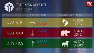 InstaForex tv news: Forex snapshot 09:30 (20.09.2017)