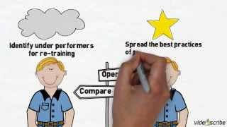 Improve Operator Efficiency - Manufacturing