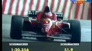 Schumacher Ferrari 96 Monaco
