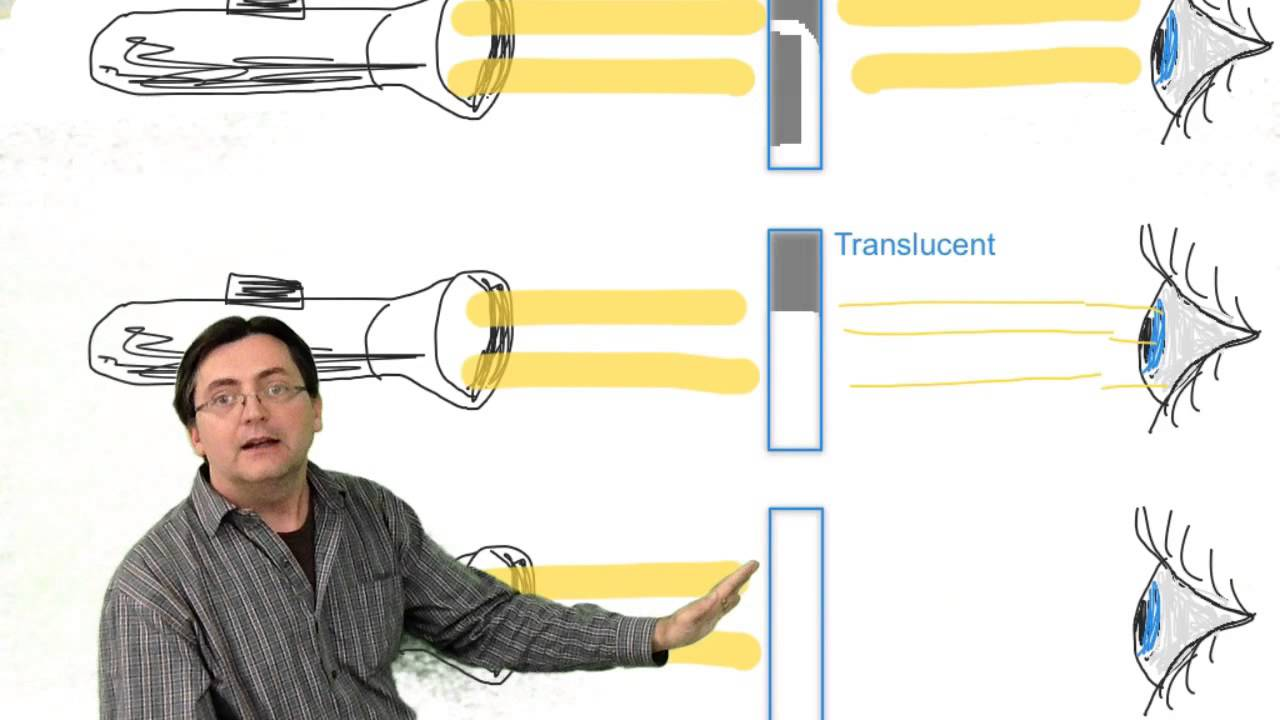 maxresdefault opaque, translucent, transparent youtube