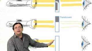 Opaque, Translucent, Transparent thumbnail