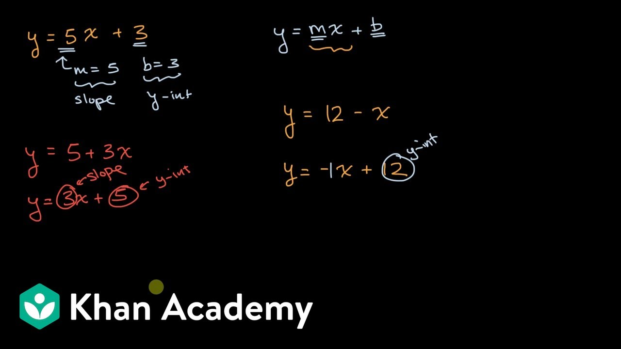 slope intercept form khan academy  Slope and y-intercept from equation