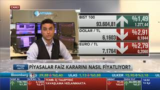 Tuncay Turşucu Hande Demirel Dolar Yorumu Bloomberg 130918