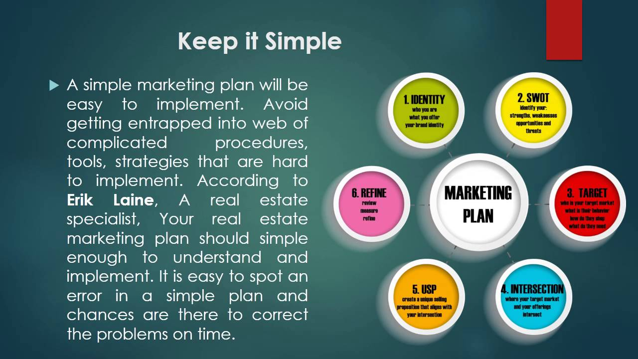 How to Make a Real Estate marketing plan? - YouTube