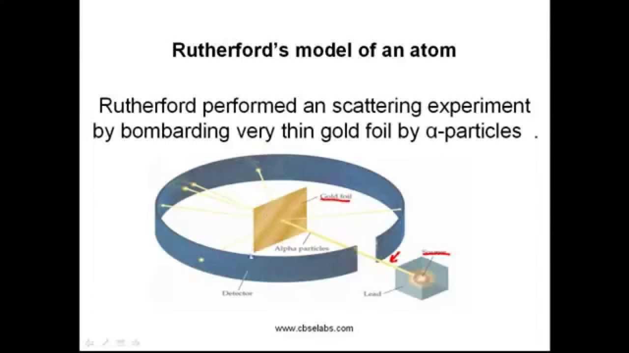 Rutherfords model of an atom ncert class 9 chemistry notes youtube rutherfords model of an atom ncert class 9 chemistry notes ccuart Image collections