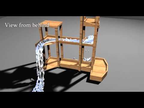 Waterfall optical illusion Revealed - 3D explanation