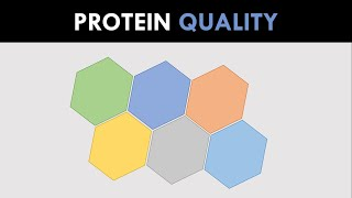 Protein Quality   Nutrition fo…