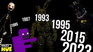COMO SCOTT CAWTHON ESTRAGOU A HISTÓRIA DE FIVE NIGHTS AT FREDDY'S - HUEstation