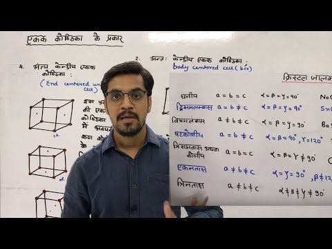 solid state in  pure hindi - SCC , BCC and FCC : इकाई सेल के प्रकार - L-3 by ashish singh