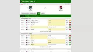 Сочи Химки Прогноз и обзор матч на футбол 15 августа 2020 Премьер лига Тур 2