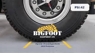 Bigfoot   The deflection footprint