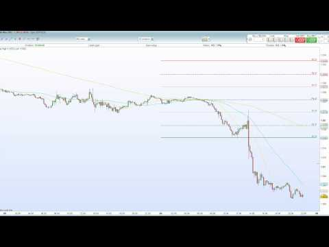FTSE 100 : Divergence between EU markets