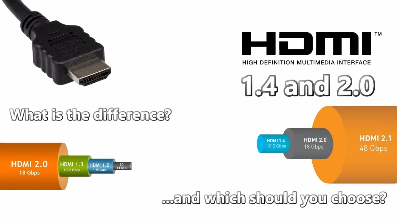 Choosing Between Hdmi 2 0 And Hdmi 1 4 In Nas What Is