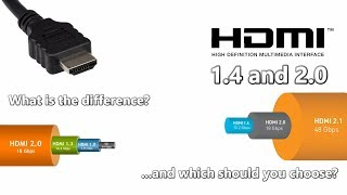 Choosing between HDMI 2.0 and HDMI 1.4 in NAS - What is the difference