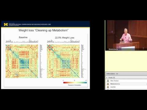 Analysis of Targeted Metabolomics Data, Charles Burant