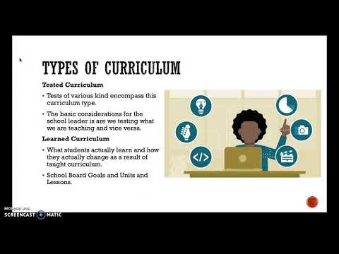 Curriculum and the Mitchell Middle School