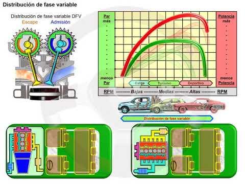 Diagrama de fase variable (5/5)