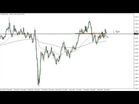 EUR/USD And GBP/USD Forecast October 27, 2020
