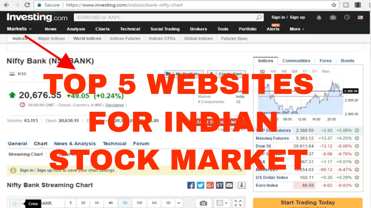 TOP FIVE WEBSITES FOR INDIAN INDIAN STOCK MARKET TO KEEP YOU UP 2 DATE