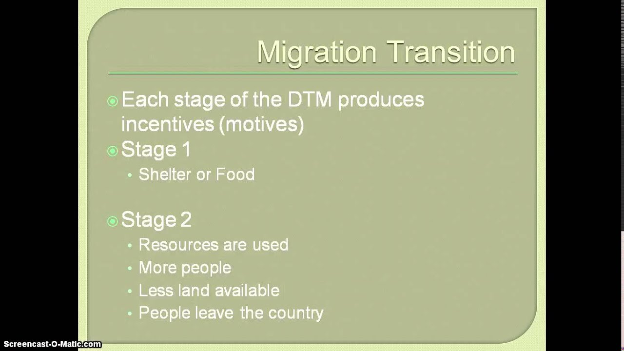 Ap Human Geography Model Of Migration Transition Youtube