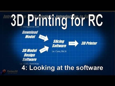 (4/4) 3D Printing for RC – Overview of the Software You Need