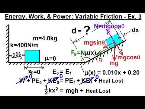 mechanics work power energy Questions separated by topic from mechanics 2 maths a-level past papers.