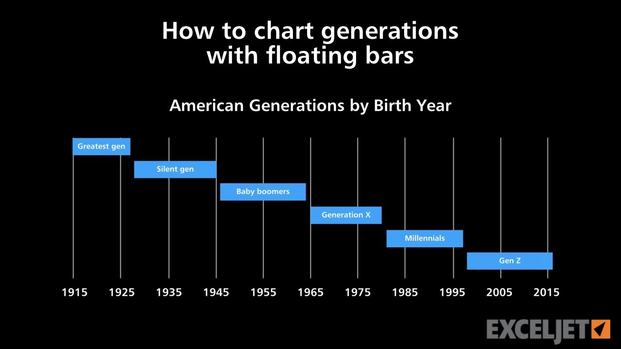 Diagram And Generations Wire Data Schema Power Op Amp With Current Limiting Circuit Tradeoficcom How To Chart Floating Bars Youtube Rh Com