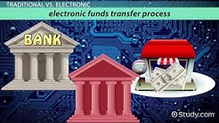 What is an Electronic Funds Transfer    Definition, Process & Benefits   Video & Lesson Transcript