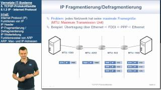 VIT 5.1.3 IP - Internet Protocol | Vernetzte IT-System