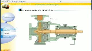 principe de fonctionnement d'une pompe centrifuge