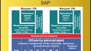 технические основы системы SAP
