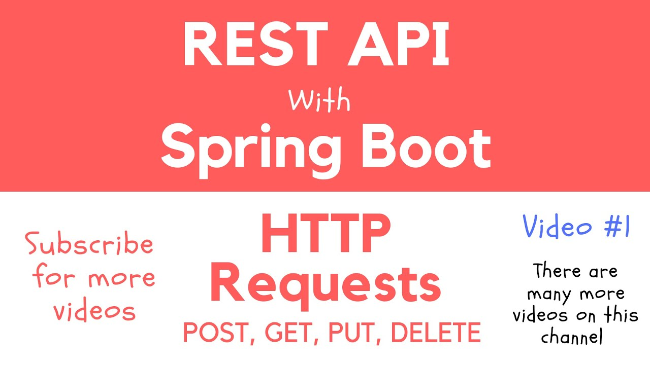 Spring MVC - @PostMapping, @GetMapping, @PutMapping, @DeleteMapping