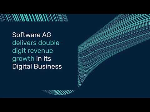 Software AG Financial Results – Q2 2021