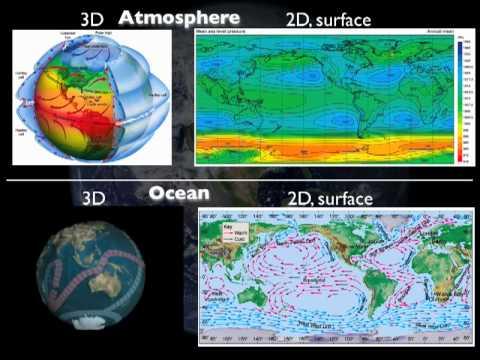 Interactions lentes ocean-atmosphere