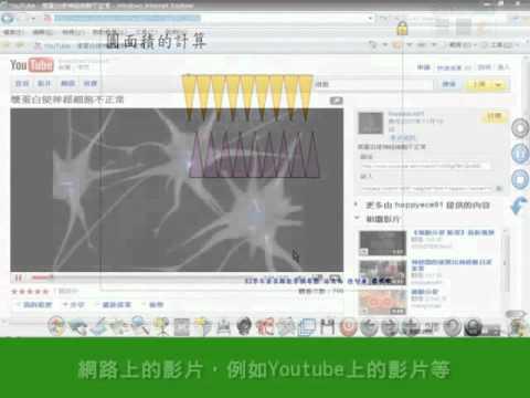 10吋互動式電子白板  Panel PC  Industrial LCD Display