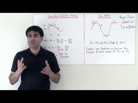 5. Derivative as Slope of a Tangent (Hindi)