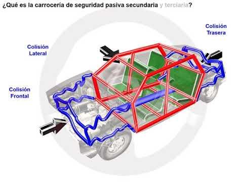 Historia de la carrocería de seguridad pasiva (1/8)