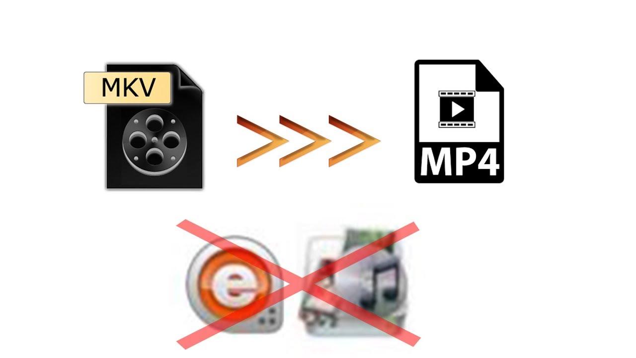 Hướng dẫn đổi đuôi Video không cần phần mềm