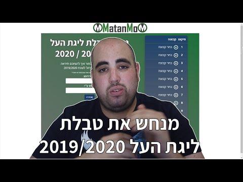 ניחוש טבלת ליגת העל לעונת 2019/2020!