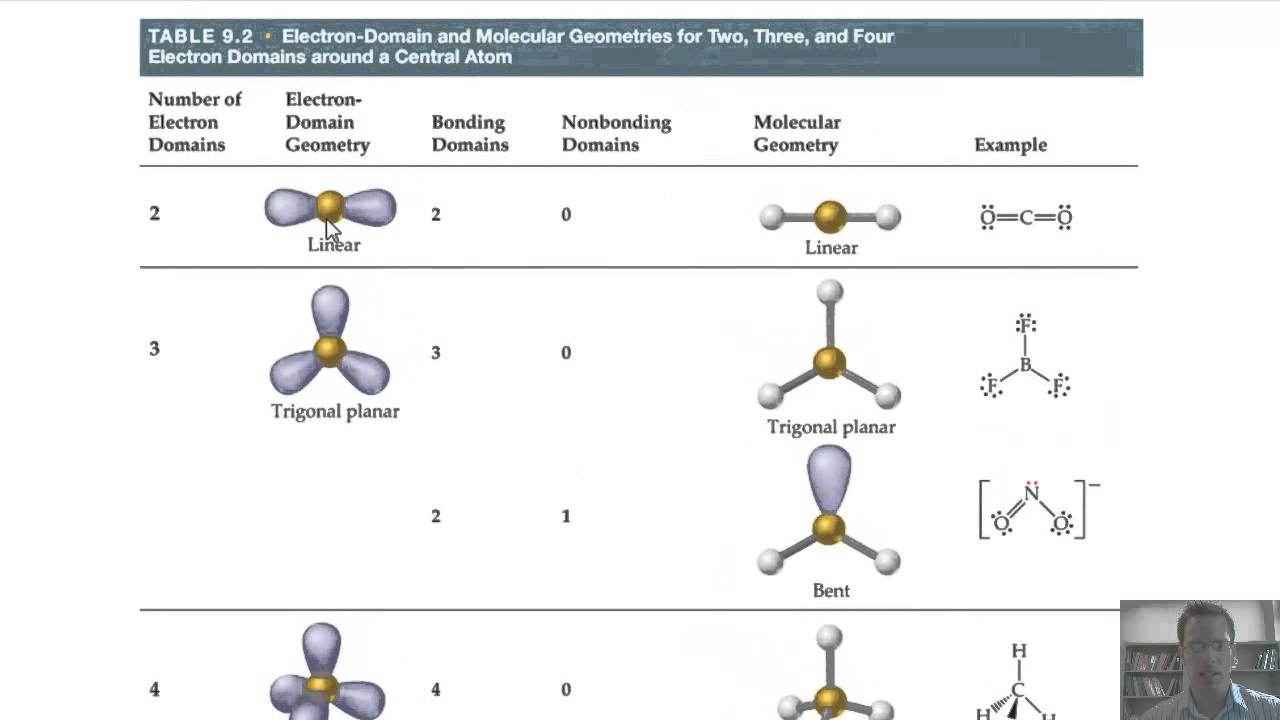Of2 Geometry Chapter 9 - Molecular ...