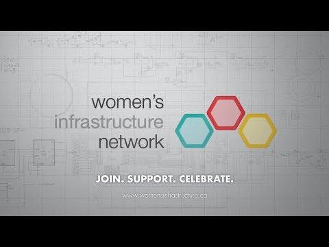 Women's Infrastructure Network